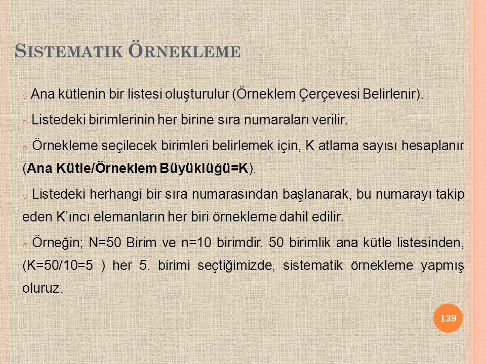 Sistematik Örnekleme Ana kütlenin bir listesi oluşturulur (Örneklem Çerçevesi Belirlenir).
