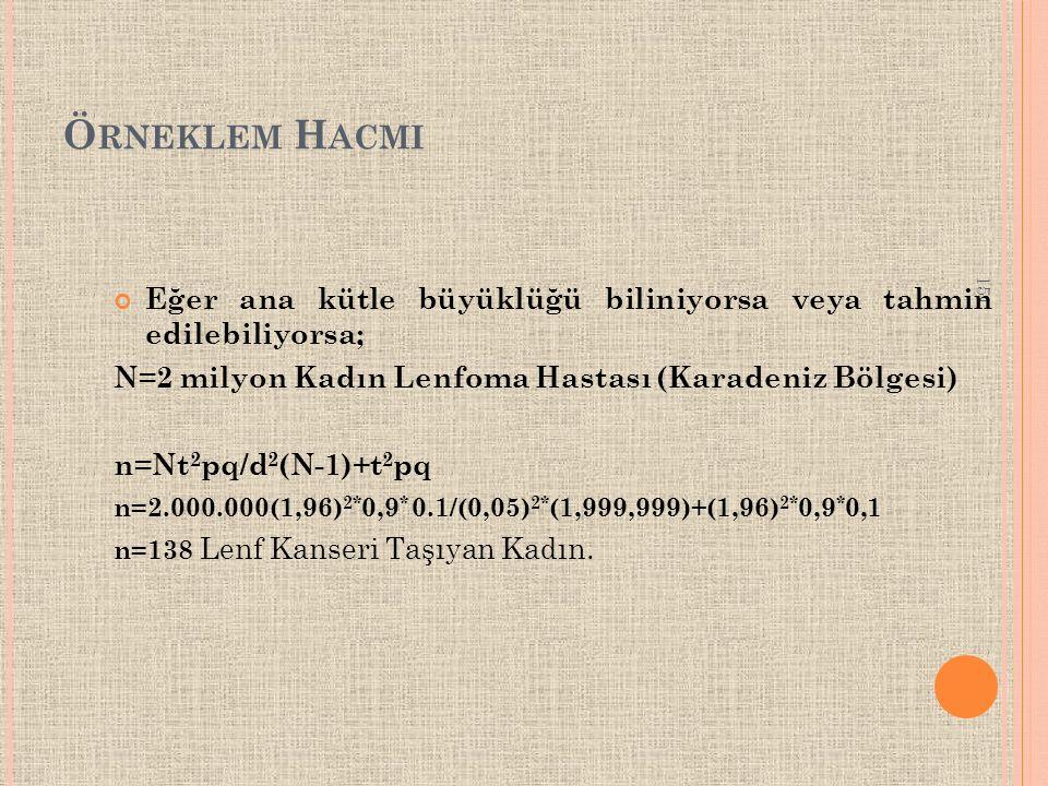 Örneklem Hacmi Eğer ana kütle büyüklüğü biliniyorsa veya tahmin edilebiliyorsa; N=2 milyon Kadın Lenfoma Hastası (Karadeniz Bölgesi)