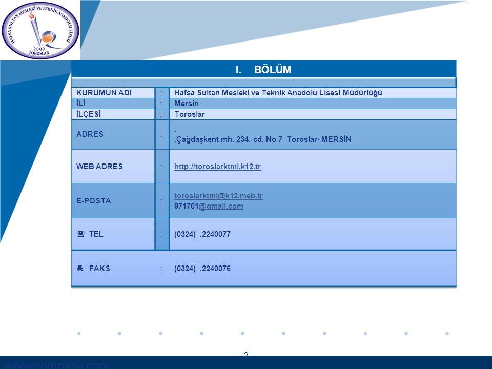 BÖLÜM KURUMUN ADI. : Hafsa Sultan Mesleki ve Teknik Anadolu Lisesi Müdürlüğü. İLİ. Mersin. İLÇESİ.