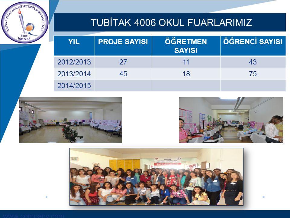 TUBİTAK 4006 OKUL FUARLARIMIZ