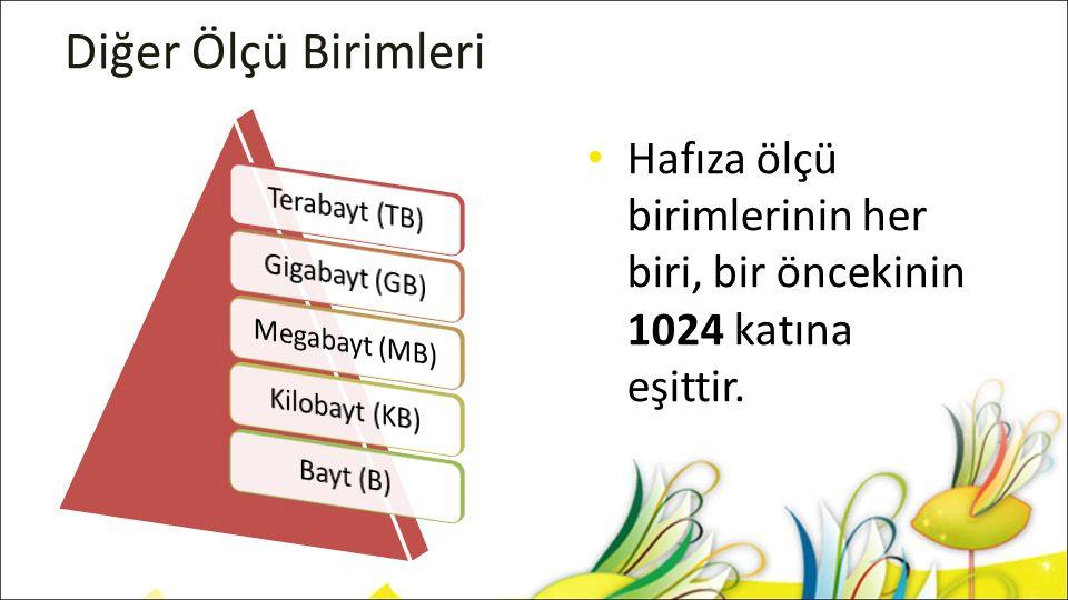 Diğer Ölçü Birimleri Terabayt (TB) Gigabayt (GB) Megabayt (MB) Kilobayt (KB) Bayt (B)