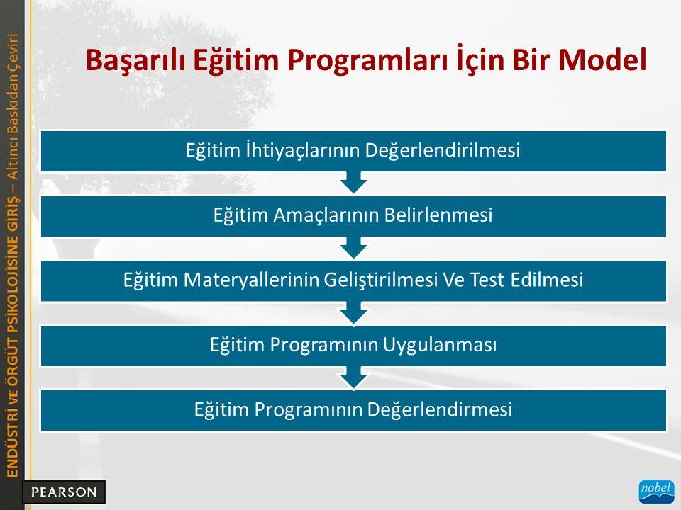 Başarılı Eğitim Programları İçin Bir Model