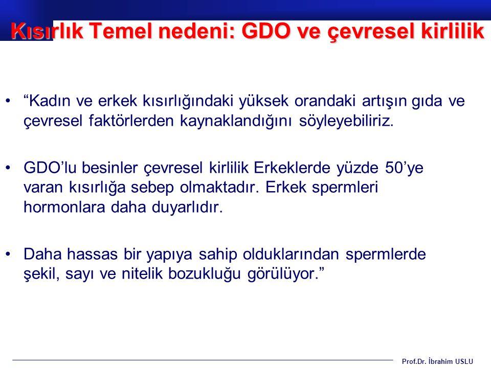 Kısırlık Temel nedeni: GDO ve çevresel kirlilik