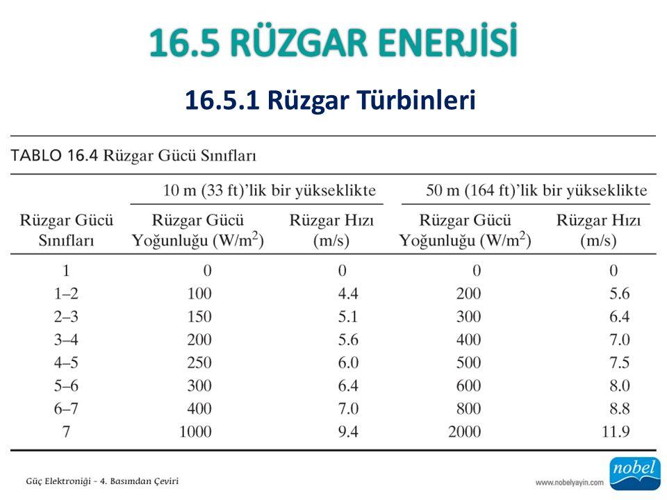 16.5 RÜZGAR ENERJİSİ 16.5.1 Rüzgar Türbinleri