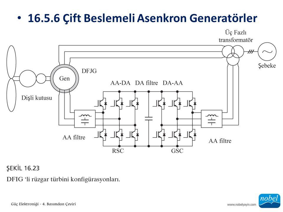 16.5.6 Çift Beslemeli Asenkron Generatörler