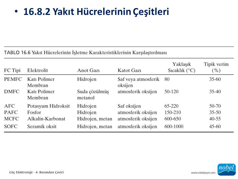 16.8.2 Yakıt Hücrelerinin Çeşitleri