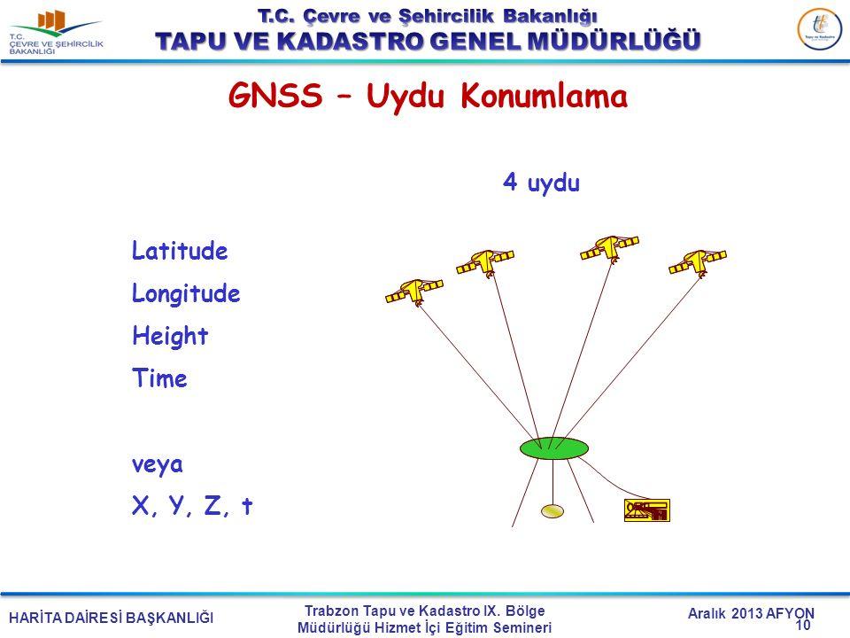GNSS – Uydu Konumlama 4 uydu Latitude Longitude Height Time veya