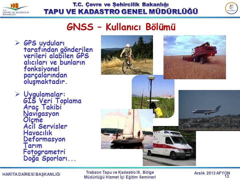 GNSS – Kullanıcı Bölümü