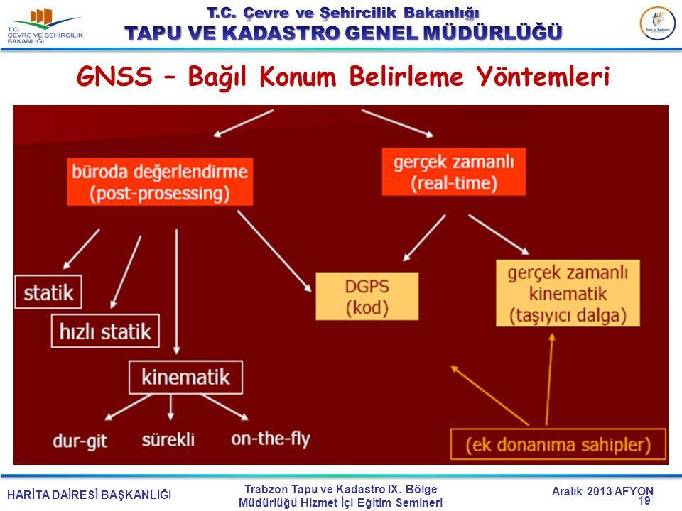 GNSS – Bağıl Konum Belirleme Yöntemleri