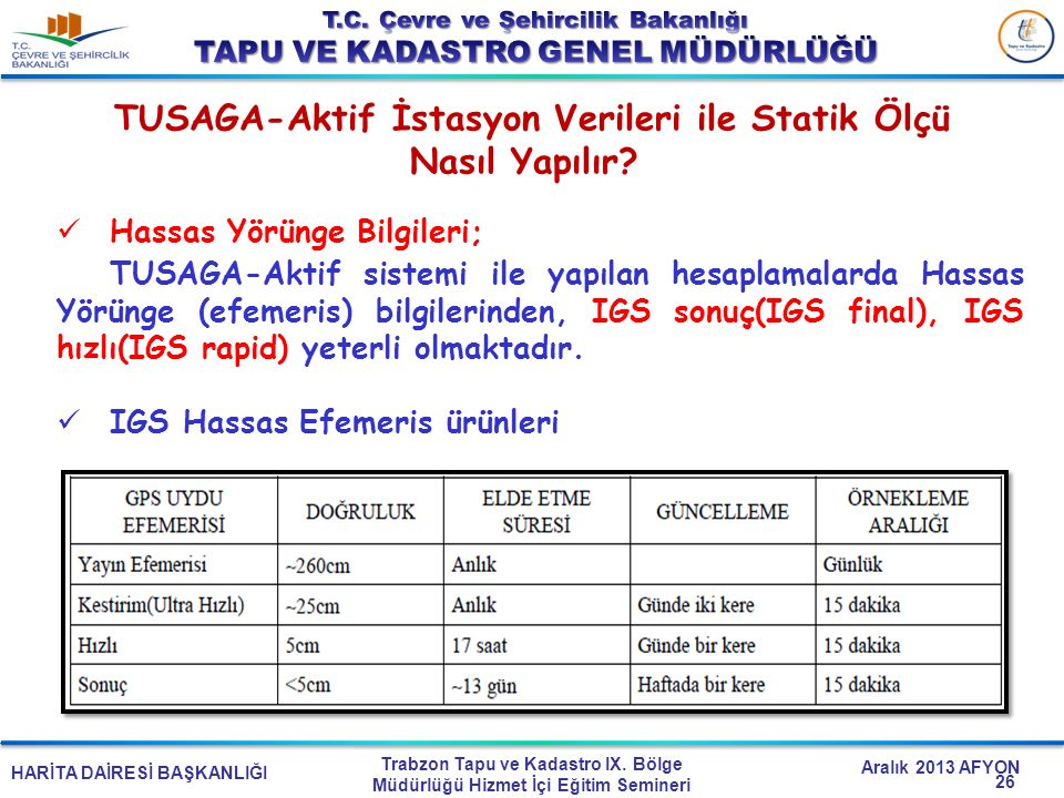 TUSAGA-Aktif İstasyon Verileri ile Statik Ölçü
