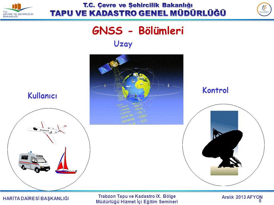 GNSS - Bölümleri Uzay Kontrol Kullanıcı