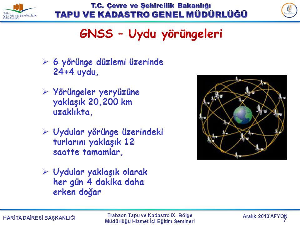 GNSS – Uydu yörüngeleri