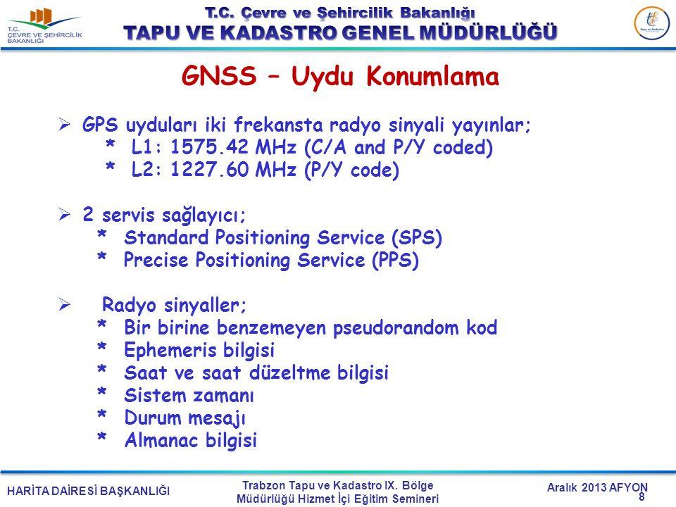 GNSS – Uydu Konumlama GPS uyduları iki frekansta radyo sinyali yayınlar; * L1: 1575.42 MHz (C/A and P/Y coded)