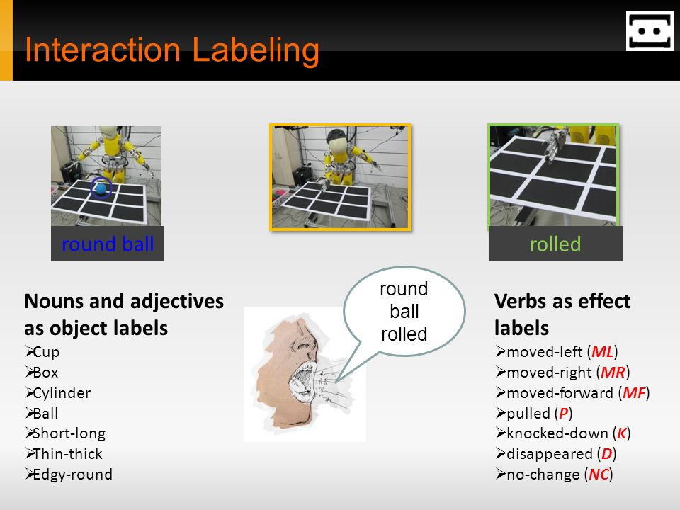Interaction Labeling round ball rolled