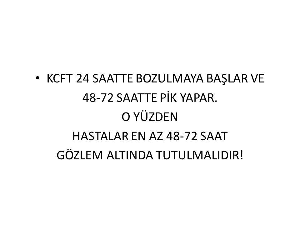 KCFT 24 SAATTE BOZULMAYA BAŞLAR VE 48-72 SAATTE PİK YAPAR. O YÜZDEN