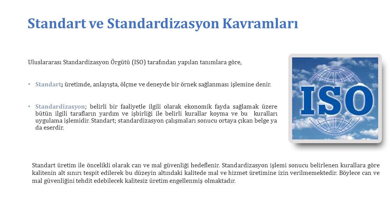 Standart ve Standardizasyon Kavramları