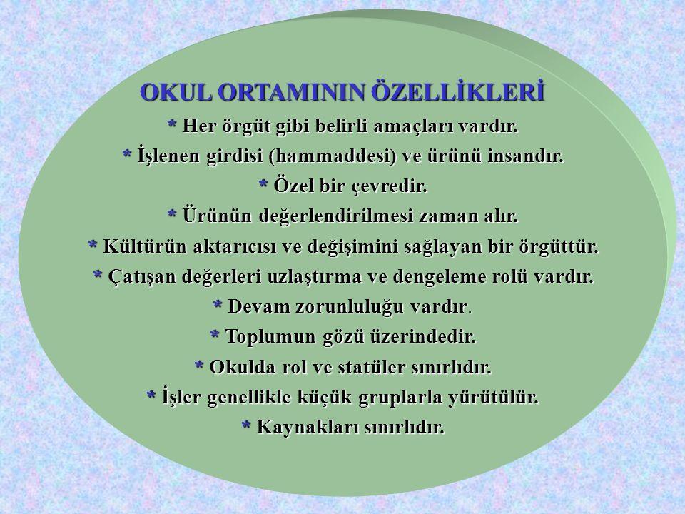 OKUL ORTAMININ ÖZELLİKLERİ