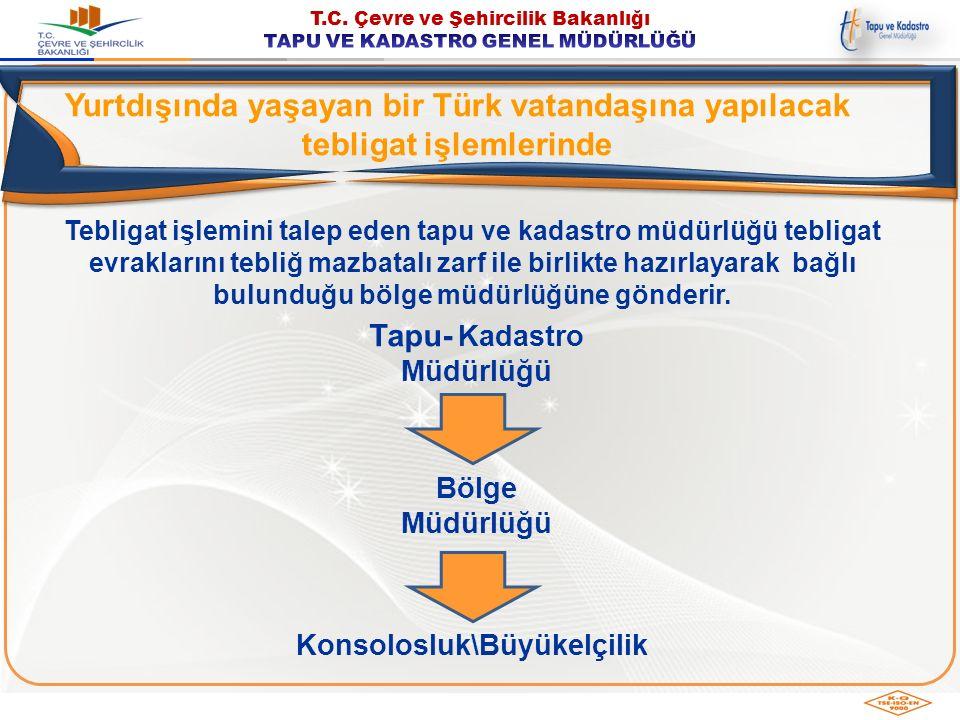 Tapu- Kadastro Müdürlüğü