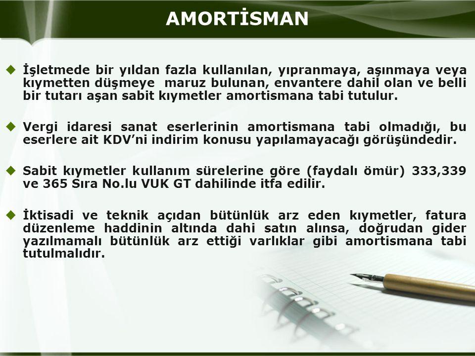 AMORTİSMAN