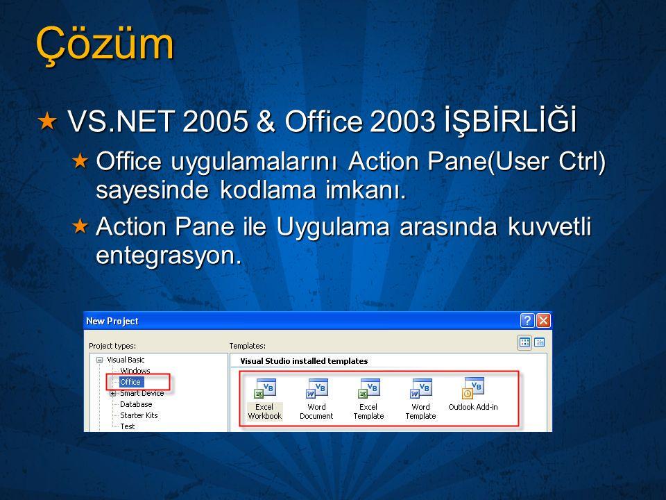Çözüm VS.NET 2005 & Office 2003 İŞBİRLİĞİ