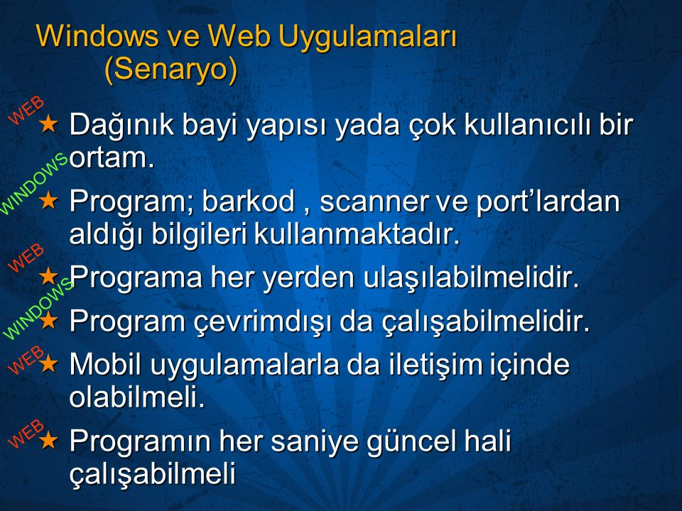 Windows ve Web Uygulamaları (Senaryo)