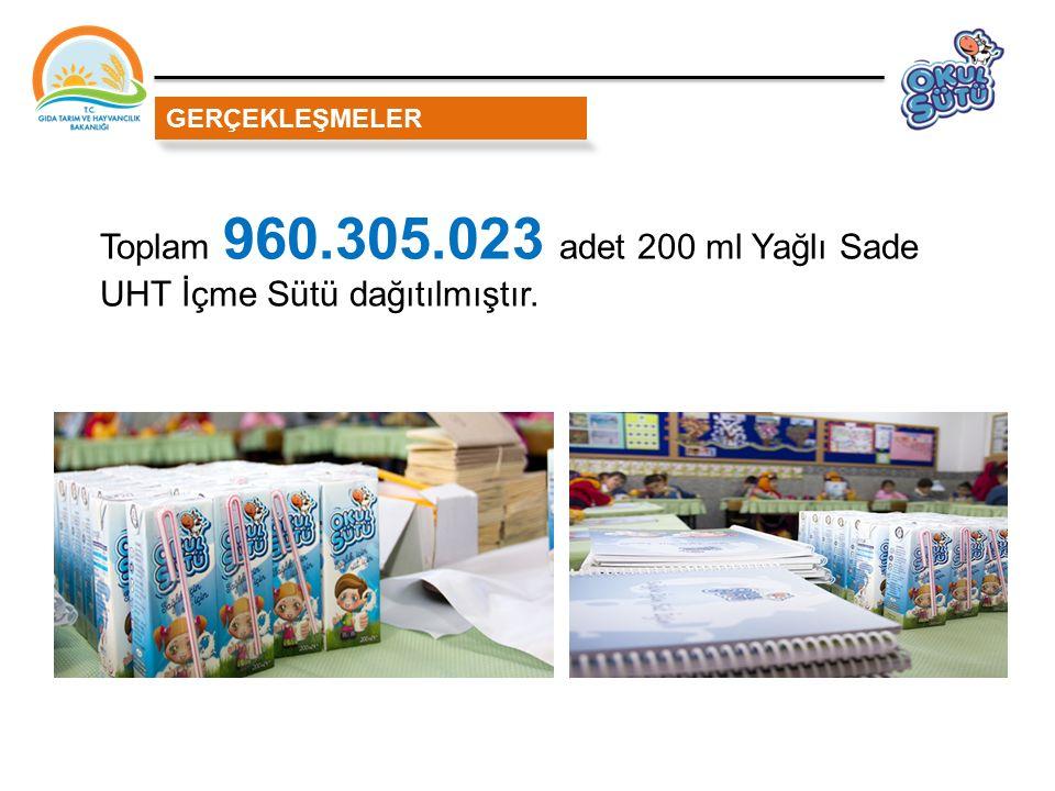 Toplam 960.305.023 adet 200 ml Yağlı Sade UHT İçme Sütü dağıtılmıştır.