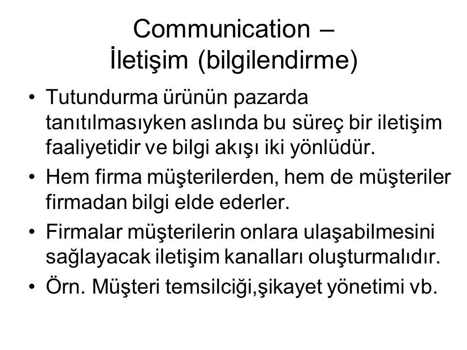 Communication – İletişim (bilgilendirme)