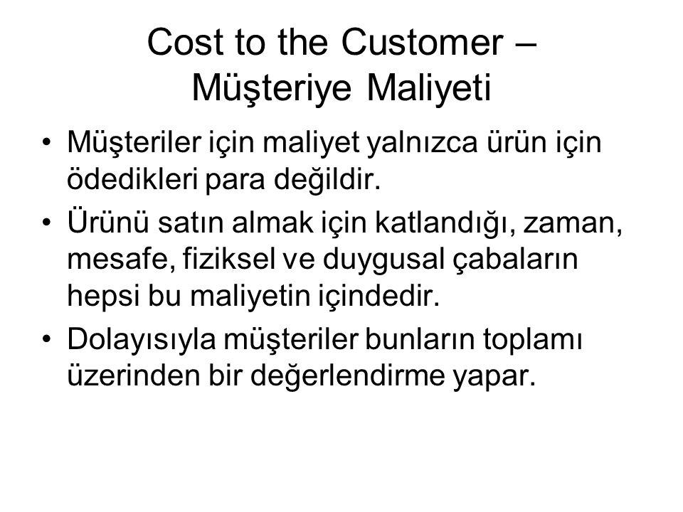 Cost to the Customer – Müşteriye Maliyeti