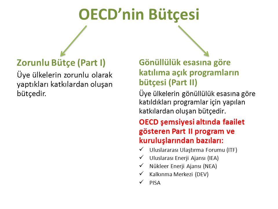 OECD'nin Bütçesi Zorunlu Bütçe (Part I)