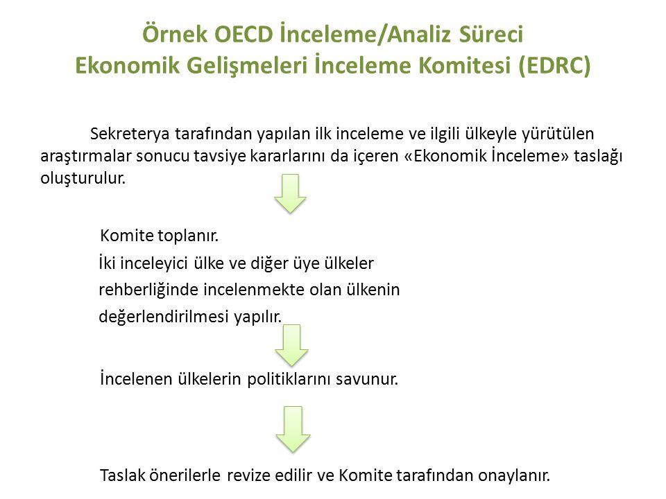 Örnek OECD İnceleme/Analiz Süreci Ekonomik Gelişmeleri İnceleme Komitesi (EDRC)