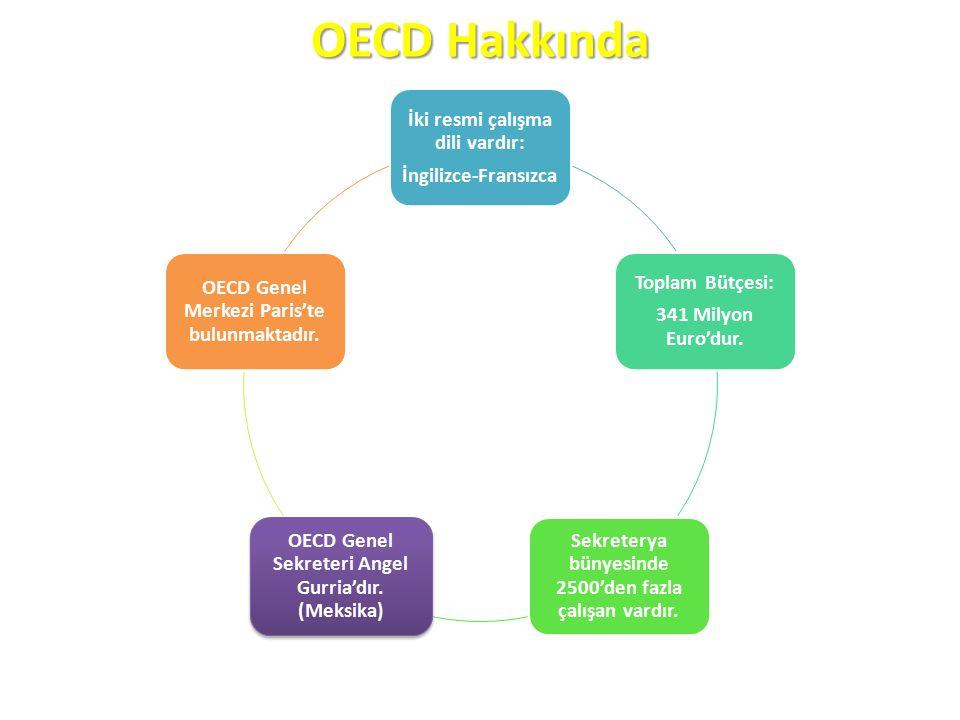 OECD Hakkında İki resmi çalışma dili vardır: İngilizce-Fransızca