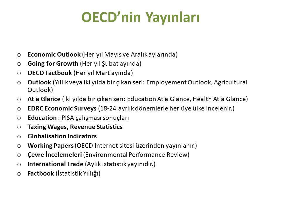 OECD'nin Yayınları Economic Outlook (Her yıl Mayıs ve Aralık aylarında) Going for Growth (Her yıl Şubat ayında)