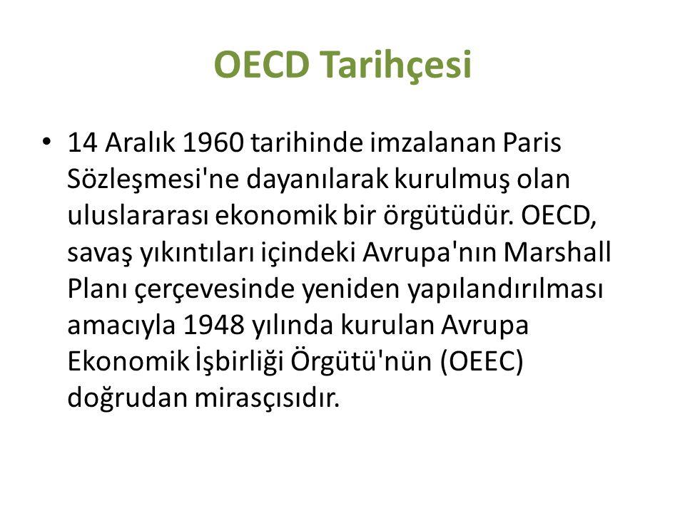 OECD Tarihçesi