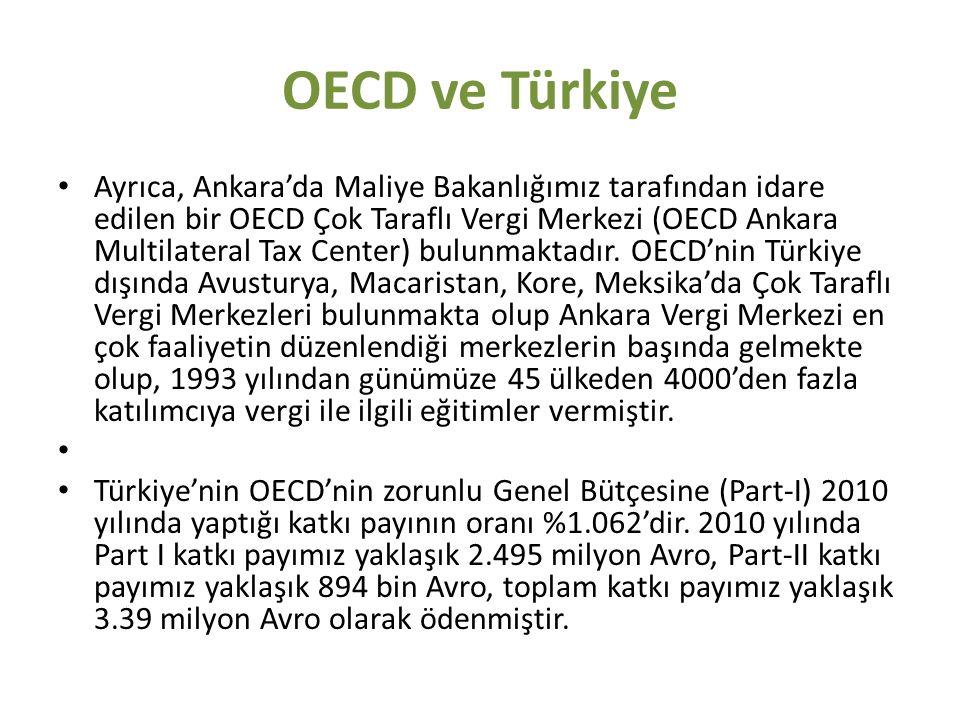 OECD ve Türkiye