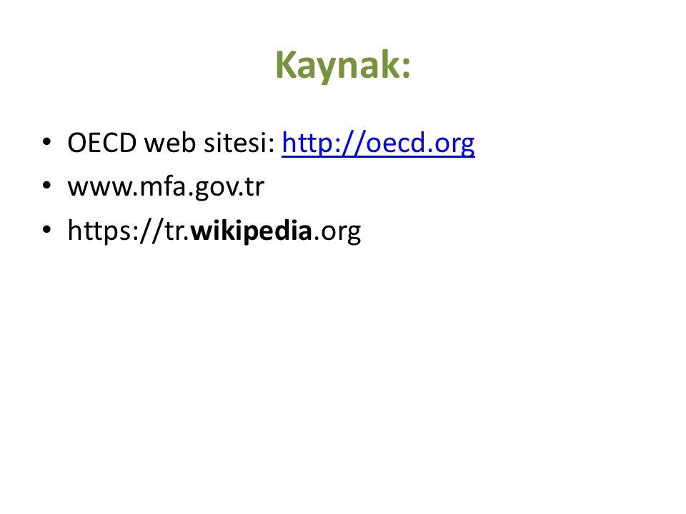 Kaynak: OECD web sitesi: http://oecd.org www.mfa.gov.tr