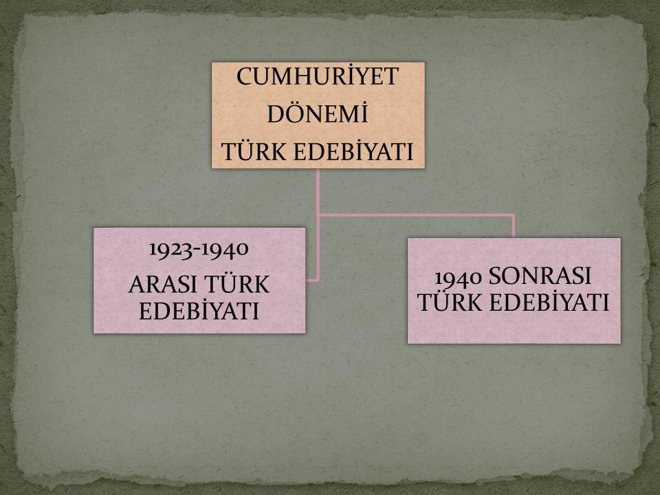 1940 SONRASI TÜRK EDEBİYATI