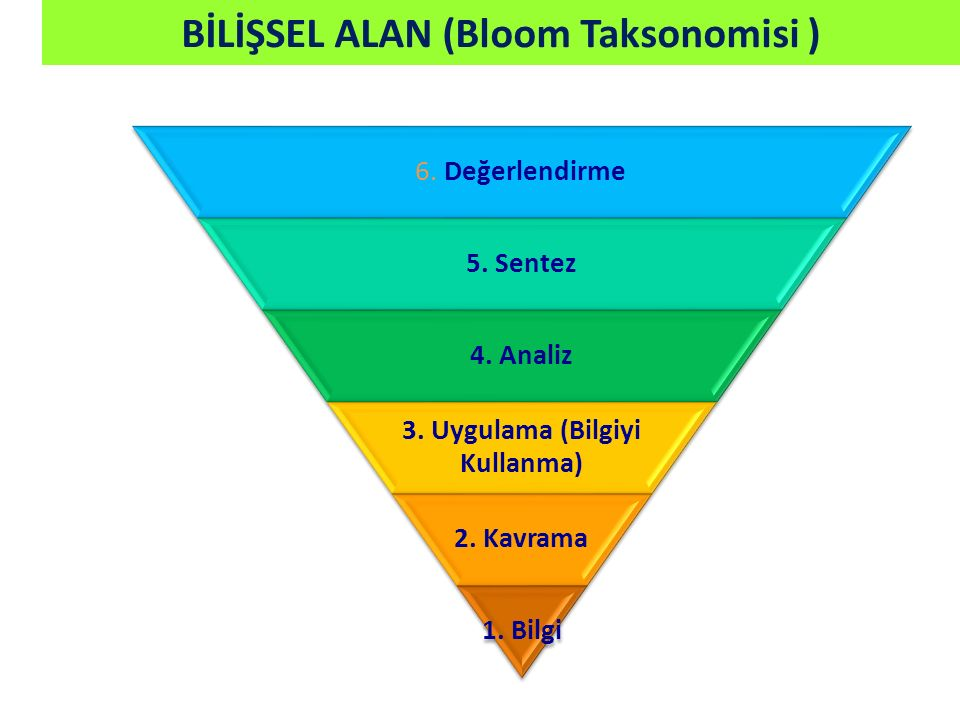 BİLİŞSEL ALAN (Bloom Taksonomisi )