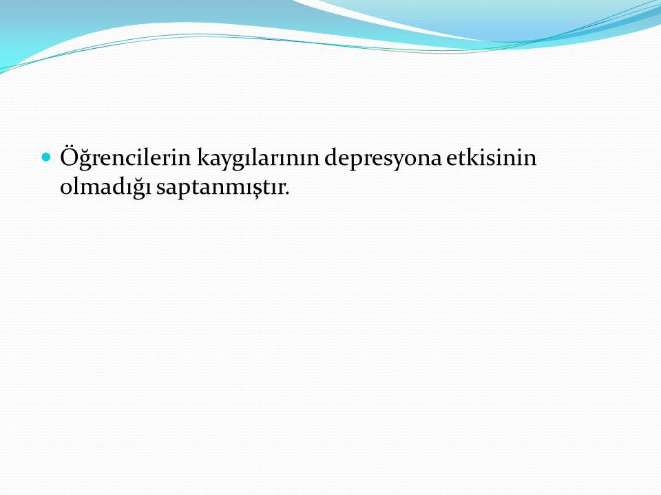Öğrencilerin kaygılarının depresyona etkisinin olmadığı saptanmıştır.