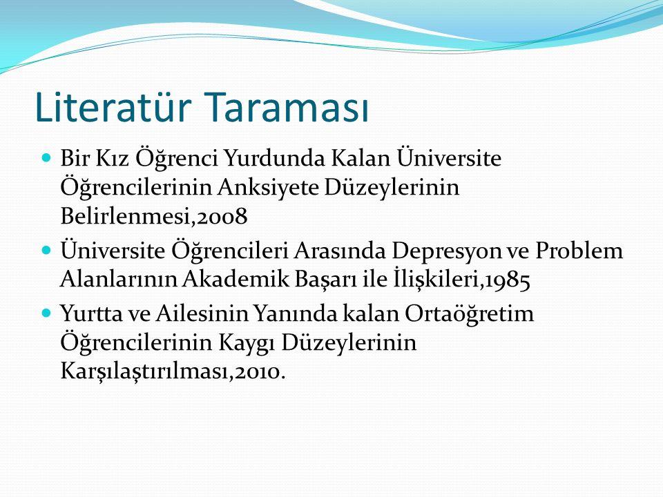 Literatür Taraması Bir Kız Öğrenci Yurdunda Kalan Üniversite Öğrencilerinin Anksiyete Düzeylerinin Belirlenmesi,2008.