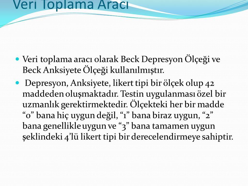 Veri Toplama Aracı Veri toplama aracı olarak Beck Depresyon Ölçeği ve Beck Anksiyete Ölçeği kullanılmıştır.
