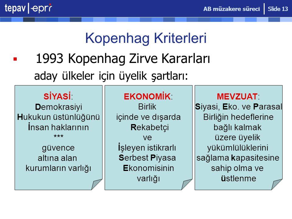 Kopenhag Kriterleri 1993 Kopenhag Zirve Kararları