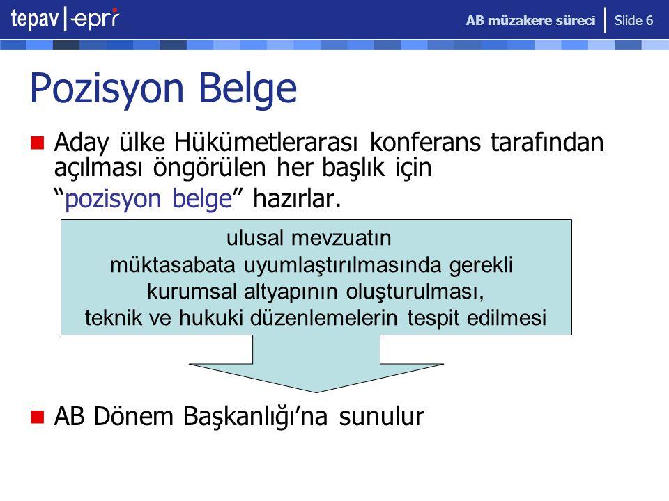 AB müzakere süreci Pozisyon Belge. Aday ülke Hükümetlerarası konferans tarafından açılması öngörülen her başlık için.