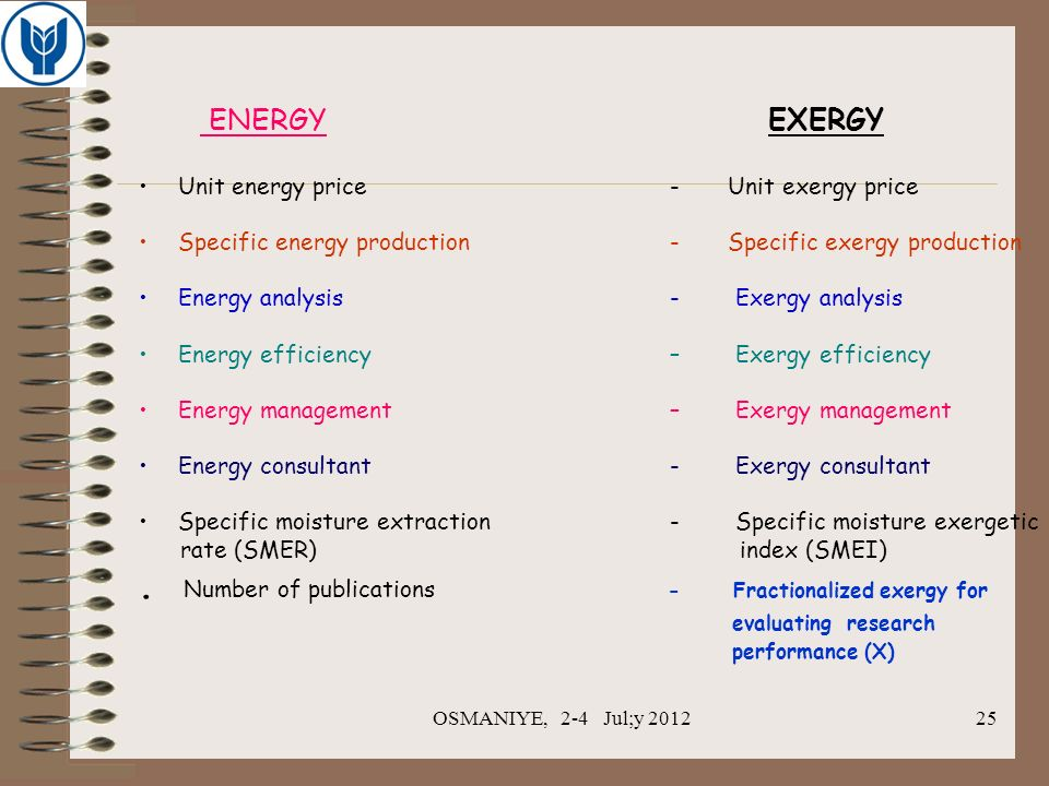 . Number of publications - Fractionalized exergy for