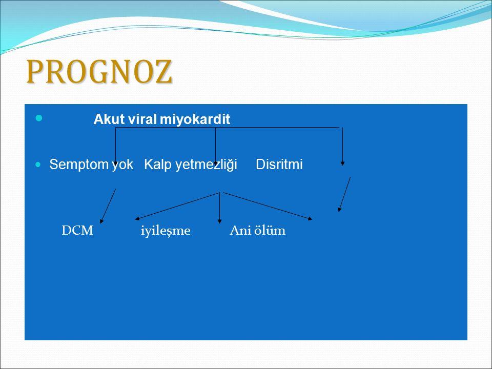PROGNOZ Akut viral miyokardit Semptom yok Kalp yetmezliği Disritmi
