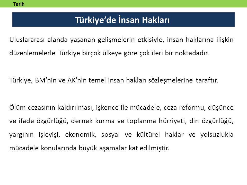 Türkiye'de İnsan Hakları