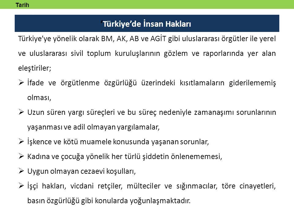 'Türkiye'de İnsan Hakları