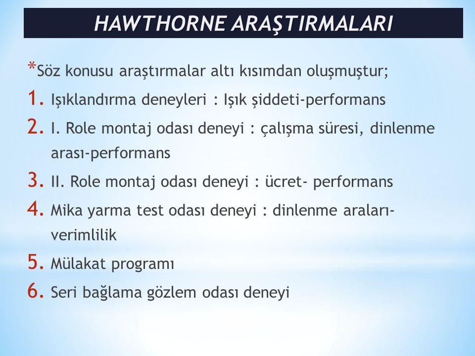 HAWTHORNE ARAŞTIRMALARI