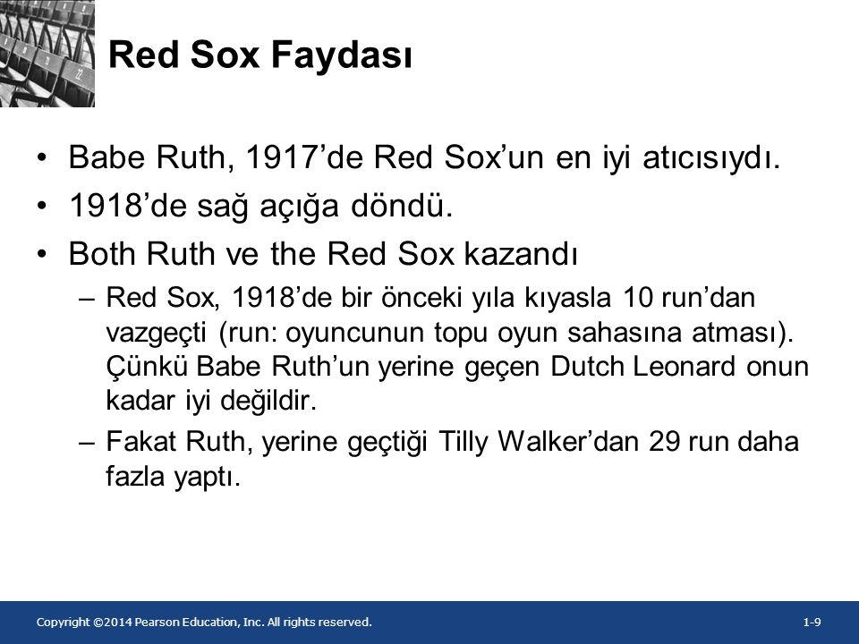 Red Sox Faydası Babe Ruth, 1917'de Red Sox'un en iyi atıcısıydı.