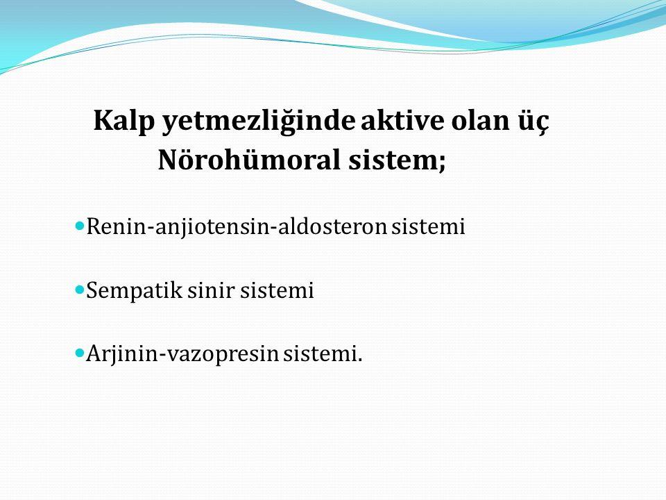 Kalp yetmezliğinde aktive olan üç Nörohümoral sistem;