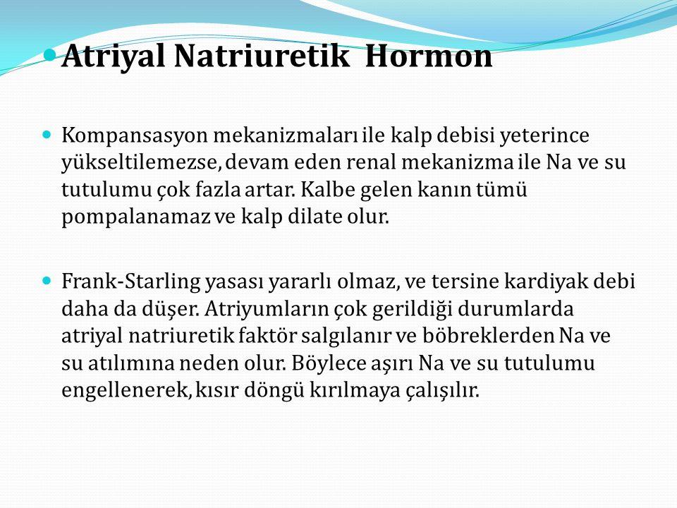 Atriyal Natriuretik Hormon